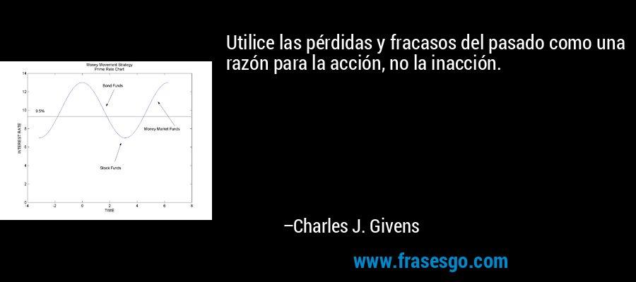 Utilice las pérdidas y fracasos del pasado como una razón para la acción, no la inacción. – Charles J. Givens