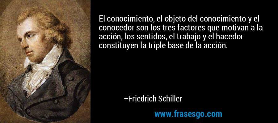 El conocimiento, el objeto del conocimiento y el conocedor son los tres factores que motivan a la acción, los sentidos, el trabajo y el hacedor constituyen la triple base de la acción. – Friedrich Schiller