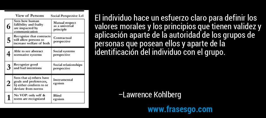 El individuo hace un esfuerzo claro para definir los valores morales y los principios que tienen validez y aplicación aparte de la autoridad de los grupos de personas que posean ellos y aparte de la identificación del individuo con el grupo. – Lawrence Kohlberg