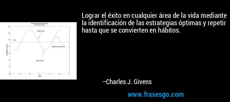 Lograr el éxito en cualquier área de la vida mediante la identificación de las estrategias óptimas y repetir hasta que se convierten en hábitos. – Charles J. Givens